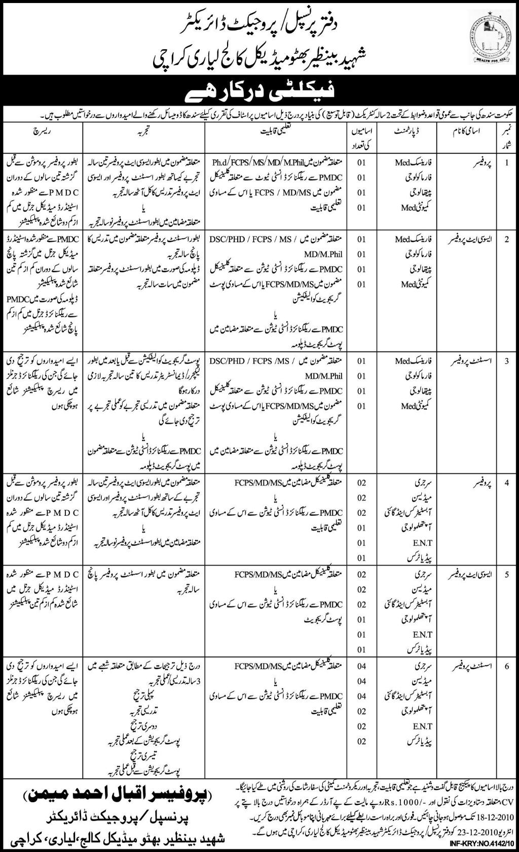 Benazir Bhutto Medical College Liyari Karachi Jobs