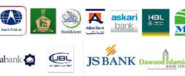 Banks In Pakistan
