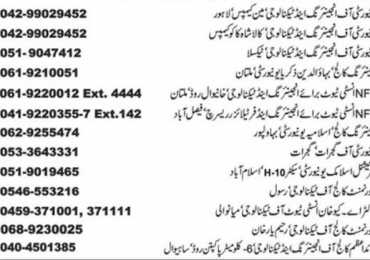 ECAT Test Centers in Pakistan Address Contact Number Details