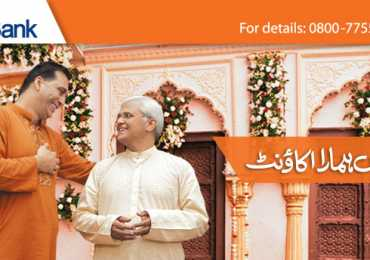 Allied Bank Limited of Pakistan