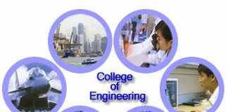 Engineering Colleges And Universities In Lahore