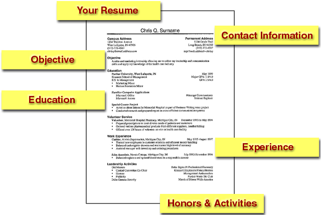 how to make a resume for a job application