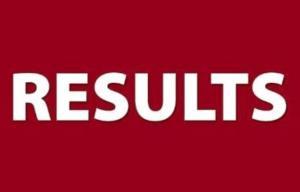 BISE Sargodha Board Intermediate Part 1 Result 2011