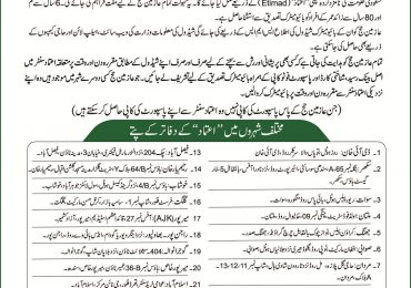 Hajj Information 2021 In Pakistan