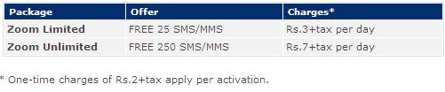 Warid Zoom SMS Package 2