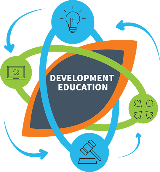 Development Of Education In Pakistan Essay