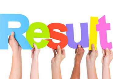 Karachi University B.Com Part 1 Result 2018