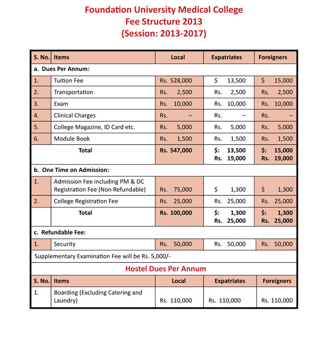 FUMC Fee Structure