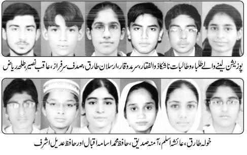Top Position Holders Of BISE Lahore 10th Class Result 2012