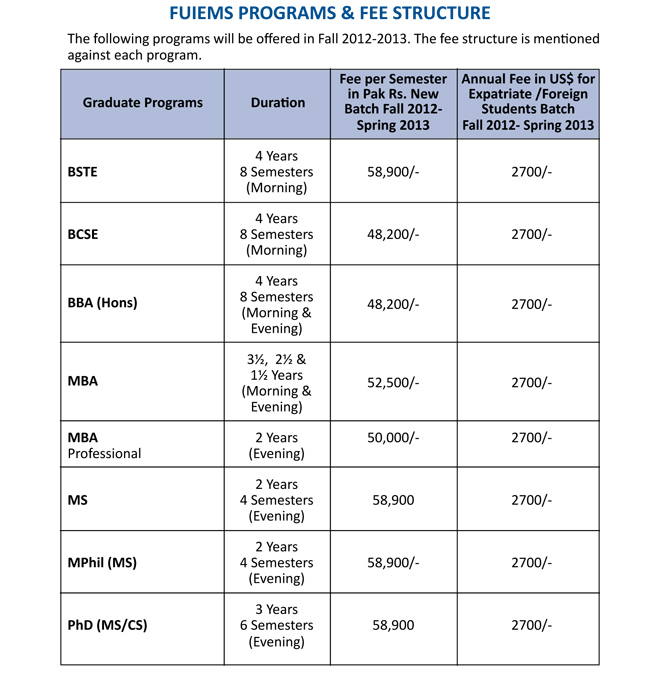 FUIEMS Fee Structure