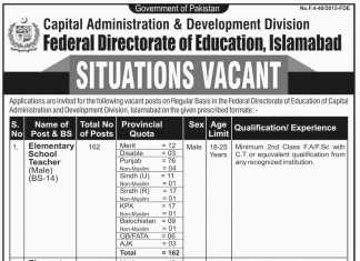 Federal Directorate of Education Govt of Pakistan Teaching Jobs 2016