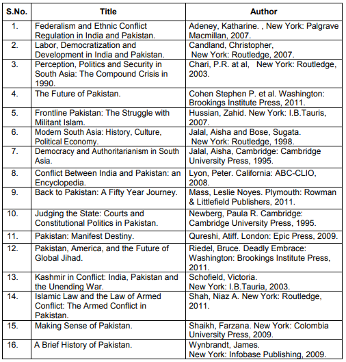 Pakistan Affairs CSS Preparation Books and Material