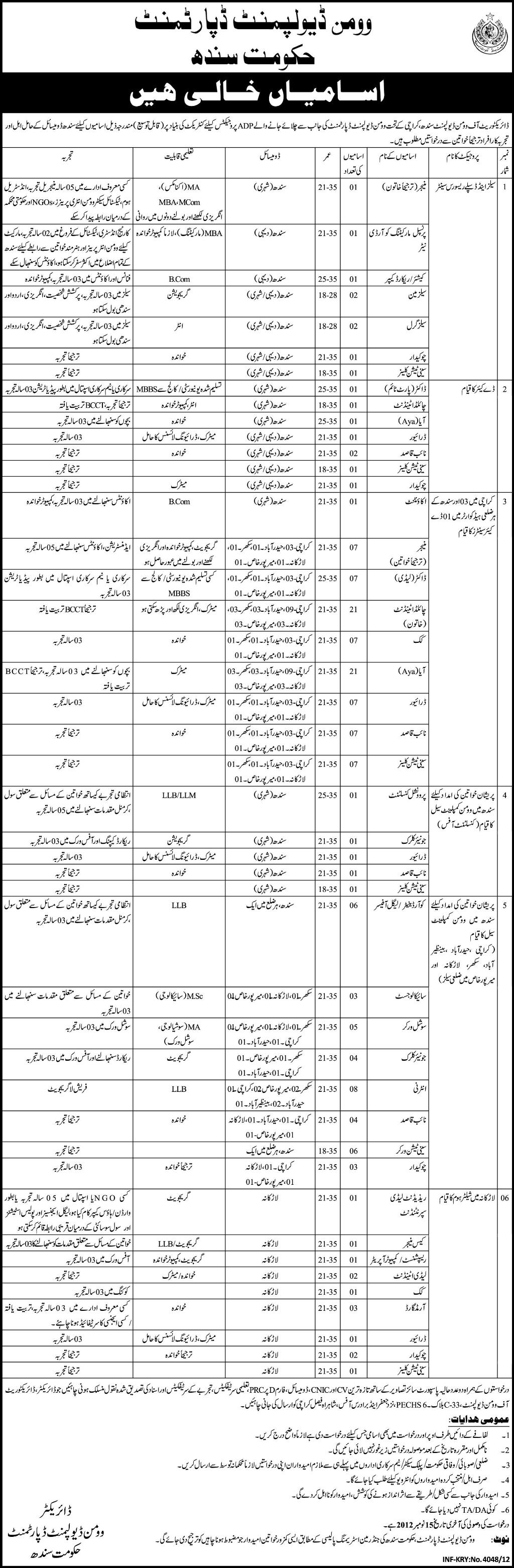 Women Development Department Govt Sindh Karachi Jobs 2012