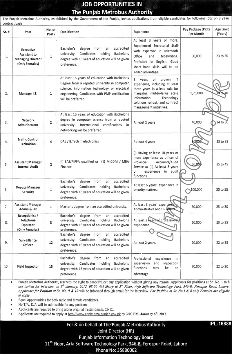 Punjab Metro Bus Authority Lahore Jobs