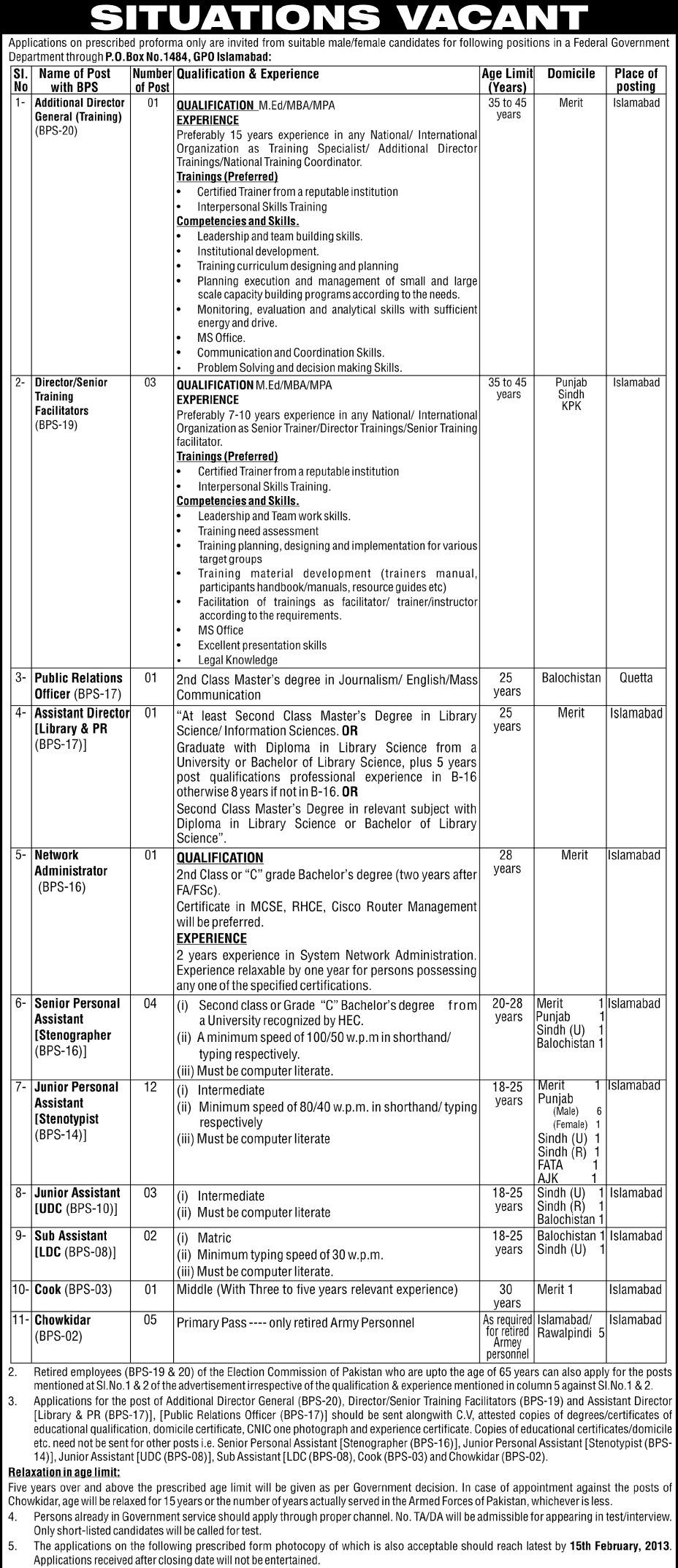 Federal Government Islamabad Jobs 2013