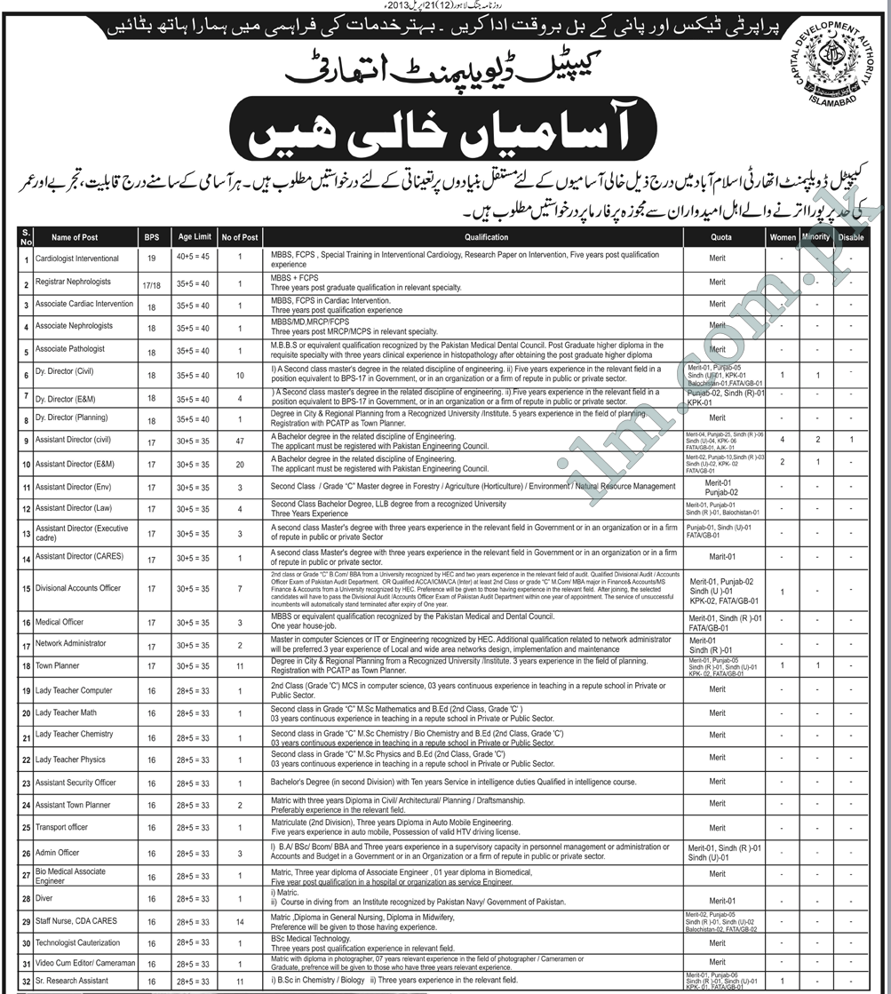 Capital Development Authority CDA Islamabad Jobs 2013