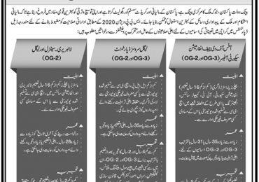 State Bank of Pakistan Jobs 2019 SBP Apply Online Advertisement