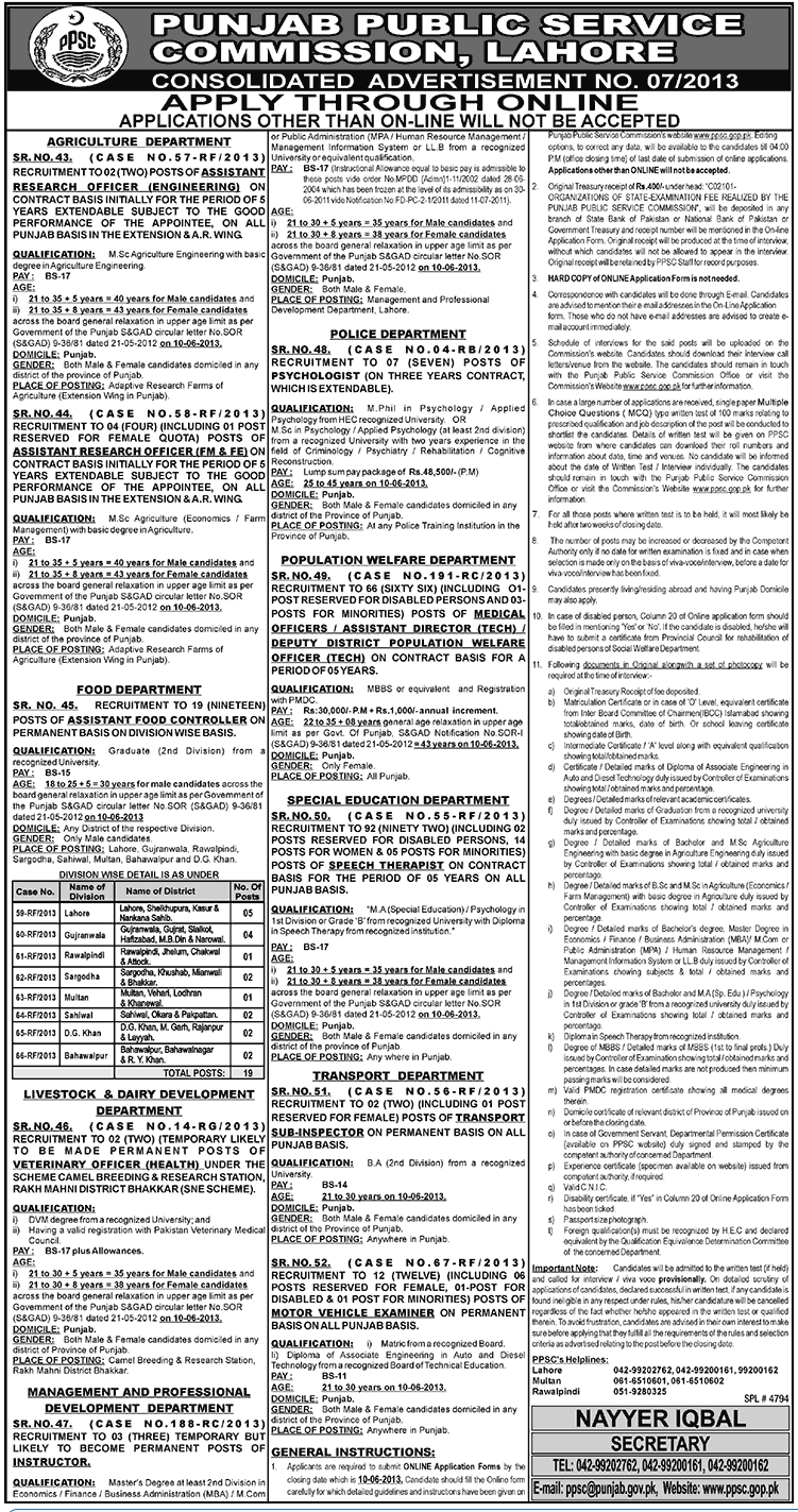 Punjab Public Service Commission Latest Jobs May 2013 Advertisement
