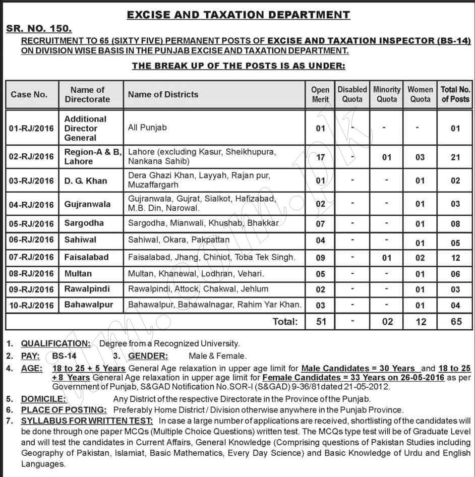 Excise And Taxation Inspector Jobs 2016 PPSC Apply Online Date, Advertisement (2)