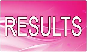 FBISE Federal Board 10th Class Result 2018
