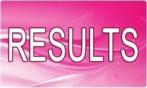 FBISE Federal Board Matric 10th Class Result 2016