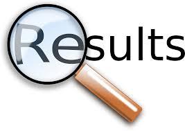FBISE Federal Board 9th Class Result 2018