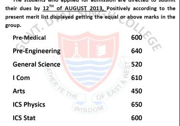 Govt Dyal Singh College Lahore Merit List 2016