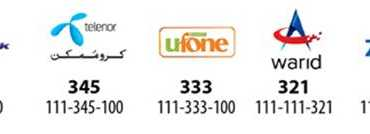 How to Register Zong, Warid, Mobilink, Ufone Sims in Pakistan