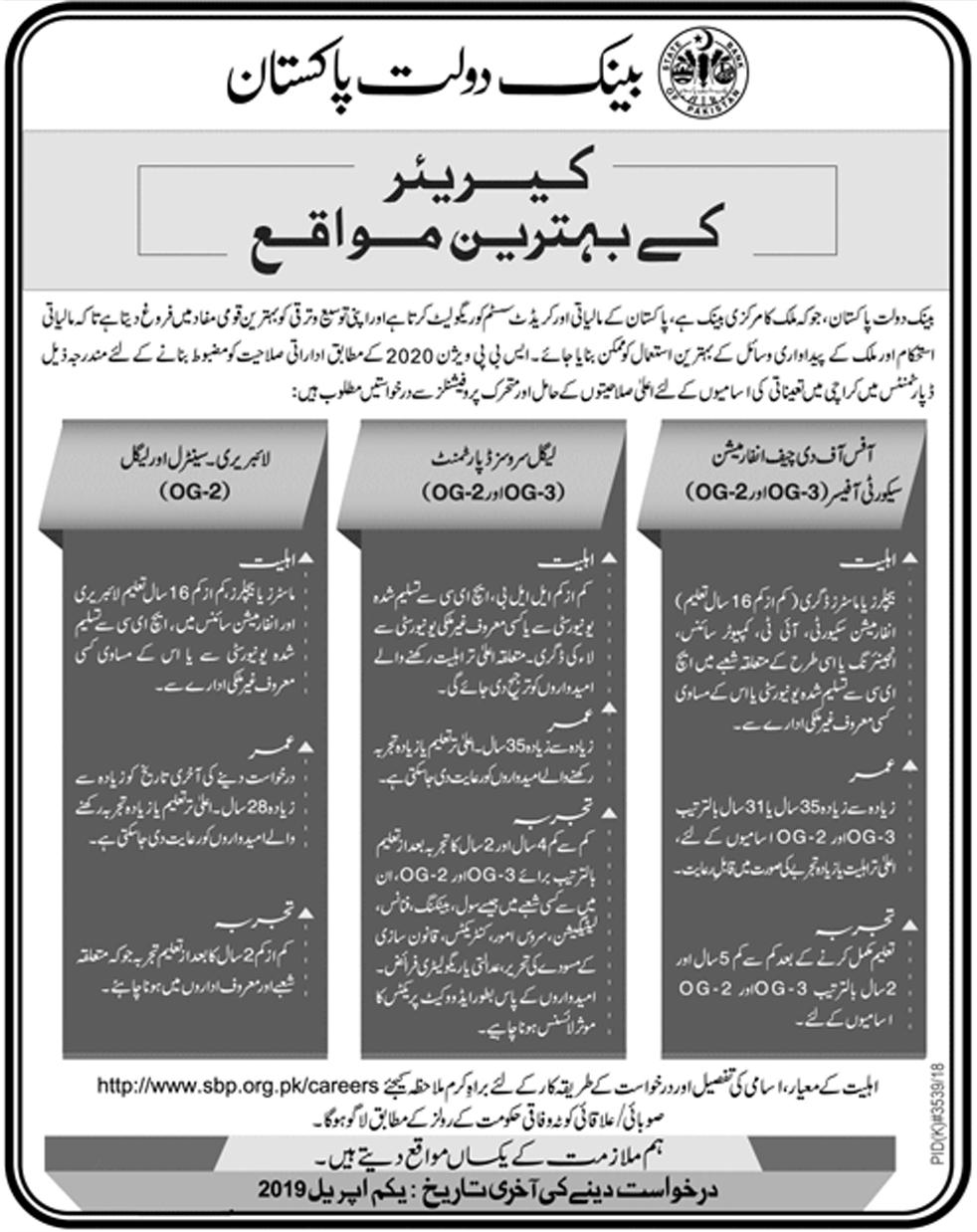 State Bank of Pakistan SBP OG 3 Jobs 2019 Apply Online Form Advertisement