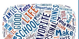 2nd Year English Essay Topics