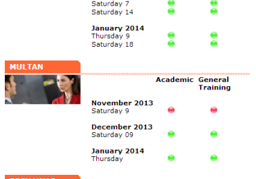 Test Dates For The IELTS Examination