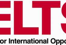 British Council IELTS Test Dates 2019 in Pakistan