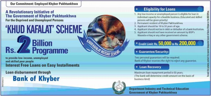 Khud Kafalat Interest Free Loan Scheme By The Bank of Khyber