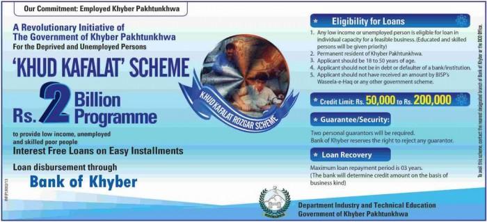 Khud Kafalat Interest Free Loan Scheme By The Bank of Khyber