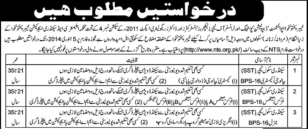 KPK SST School Teacher Jobs 2014