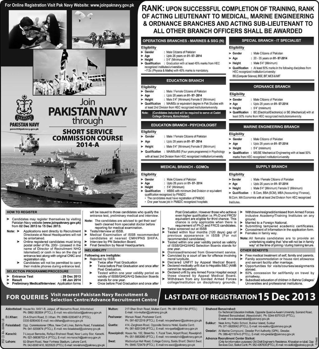 Pakistan Navy Jobs Through Short Service Commission Course SSCC 2014-A