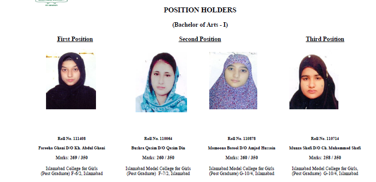 QAU BA Top Position Holders 2013