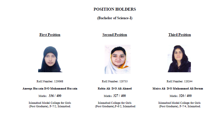 QAU BSC Top Position Holders 2013