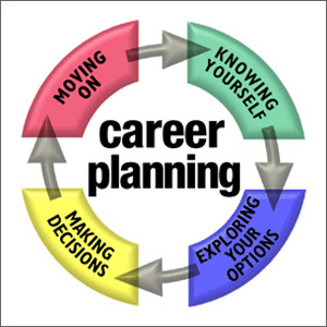 Career Counseling for Pakistani Students