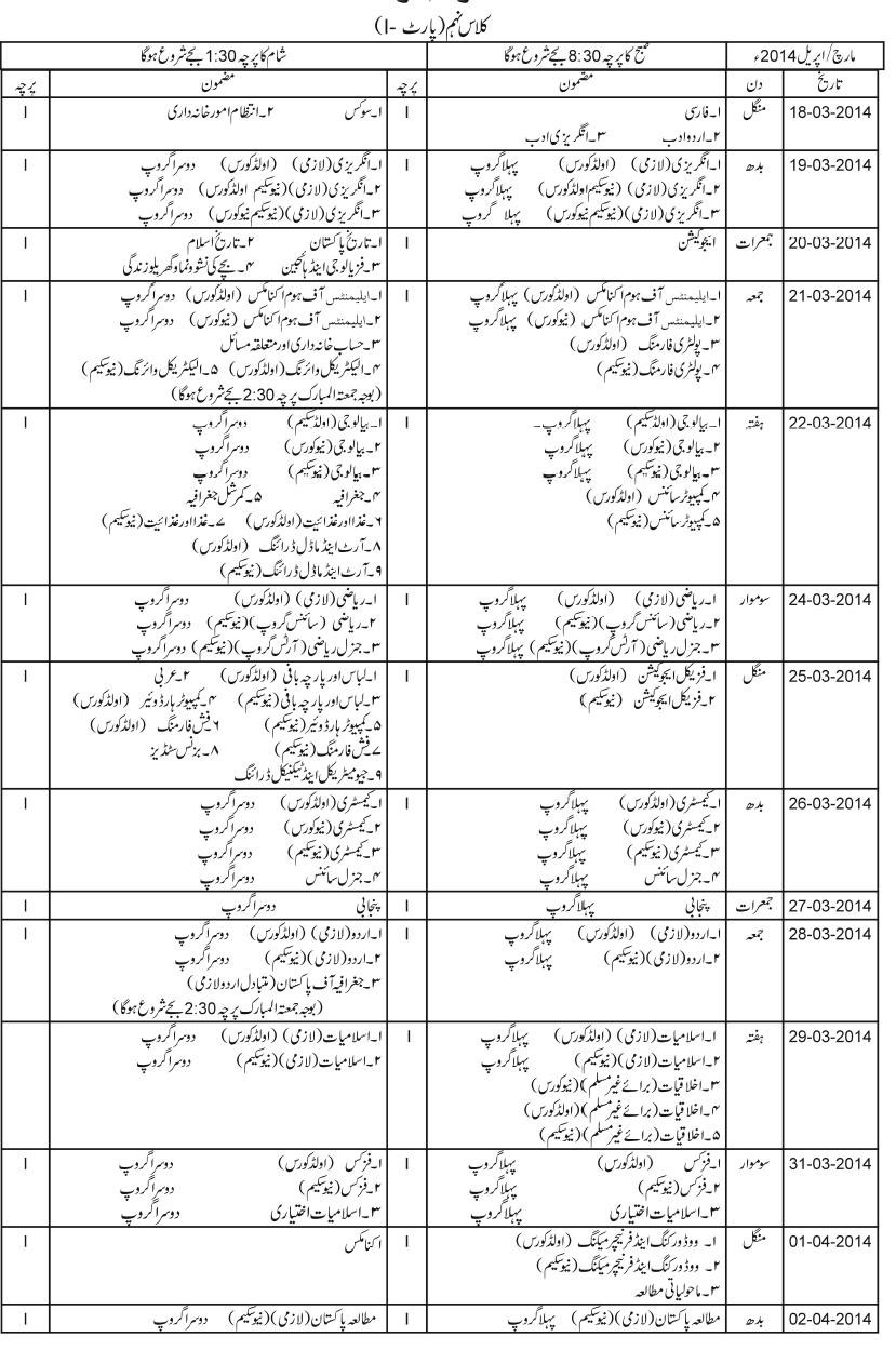 Gujranwala Board Date Sheet 9th Class 2014