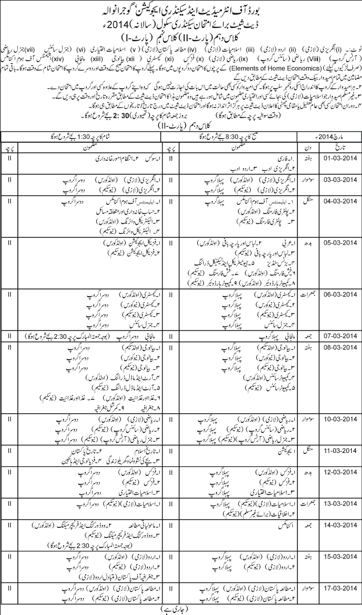 Gujranwala Board Matric 10th Class Date Sheet 2014