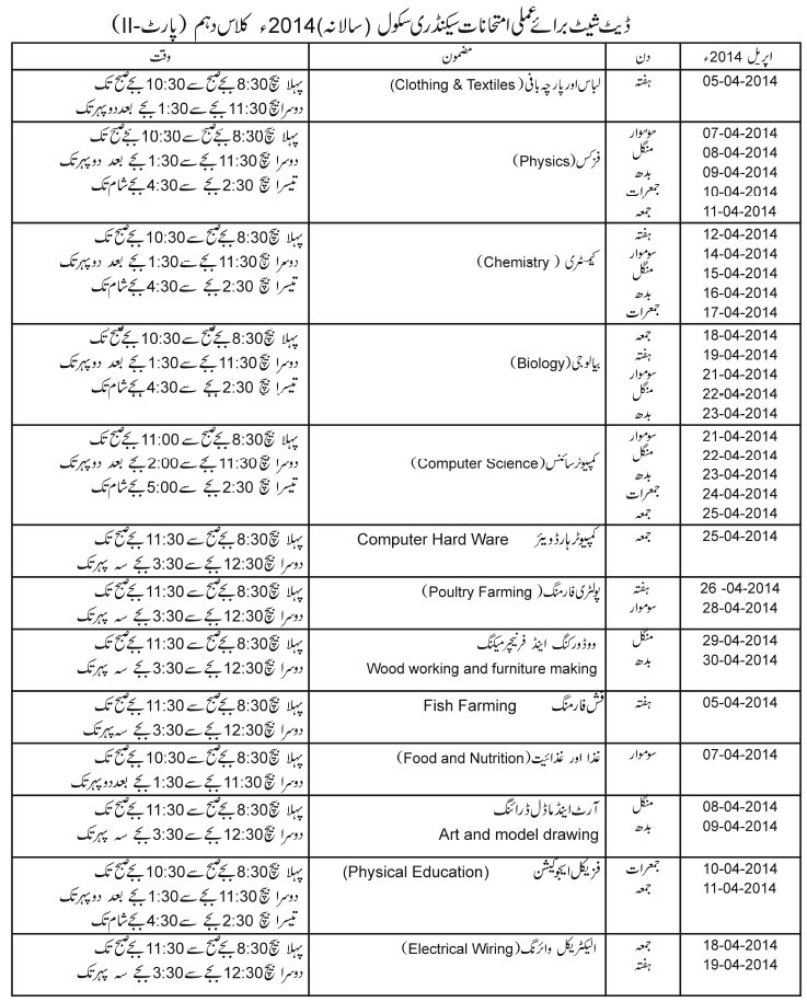 Gujranwala Board Matric 10th Class Practical Date Sheet 2014