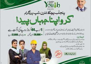 CM Punjab Youth Internship Program 2021 Registration Form Online