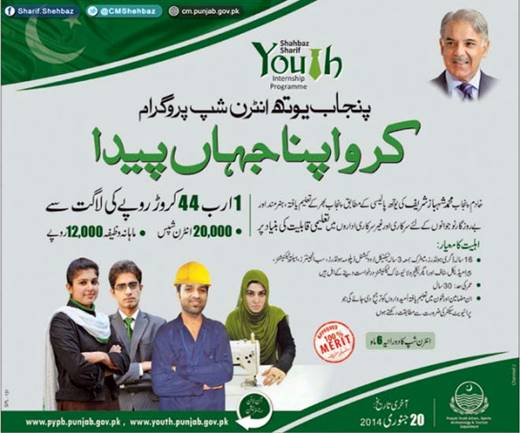 CM Punjab Youth Internship Program 2014 Registration Form Online