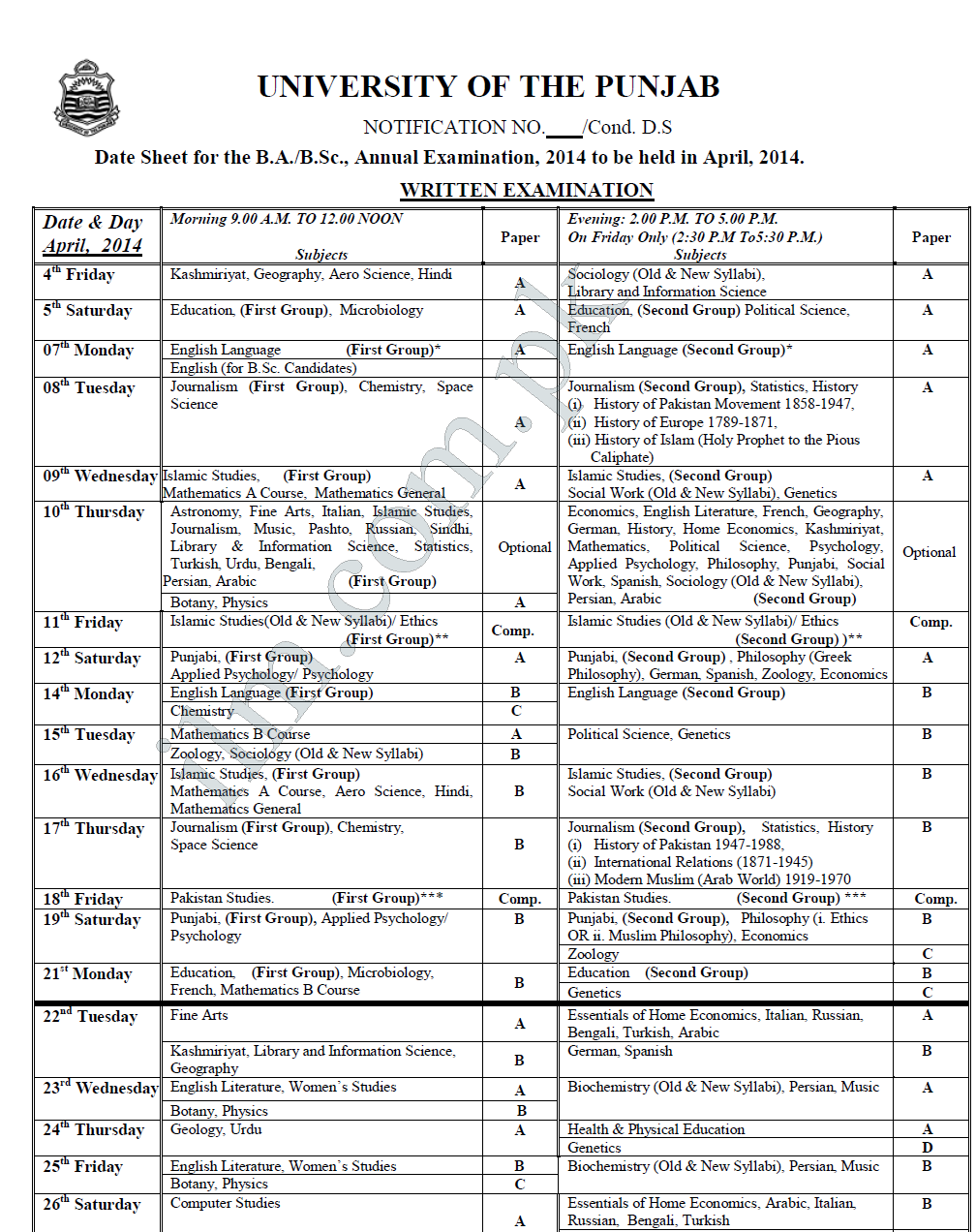 Punjab University PU BA, BSC Annual Exams Date Sheet 2014