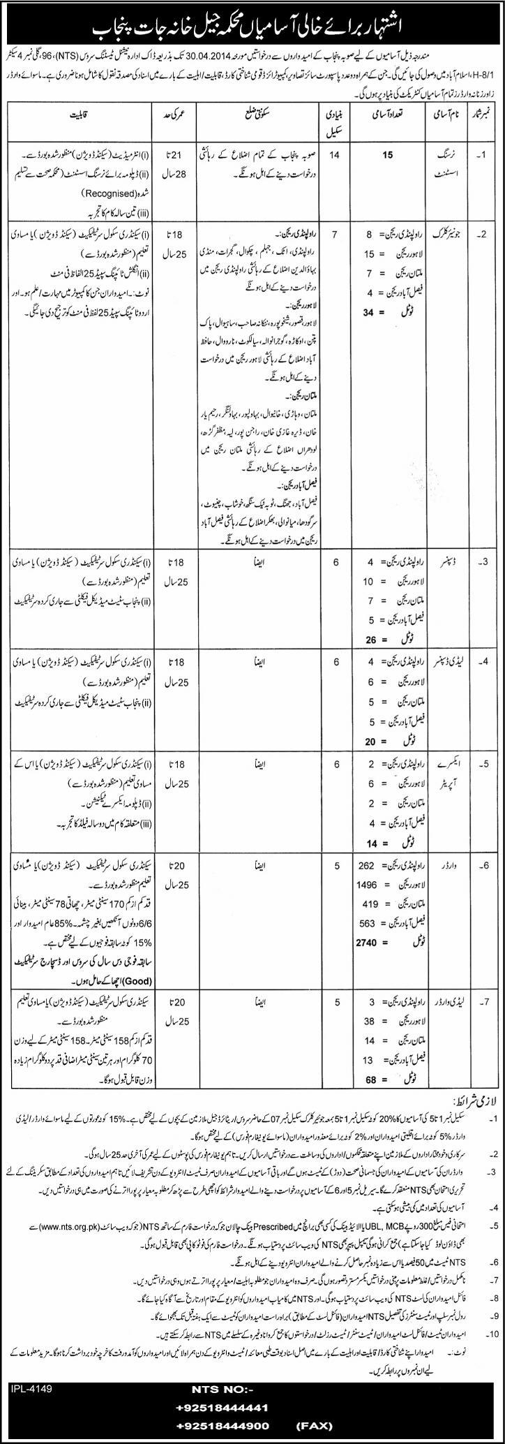 Punjab Jail Warden, Lady Warden Jobs 2014