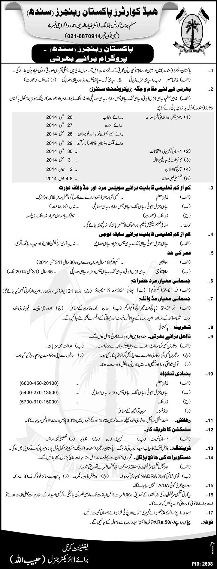 Pakistan Rangers Sindh Soldier Jobs 2014