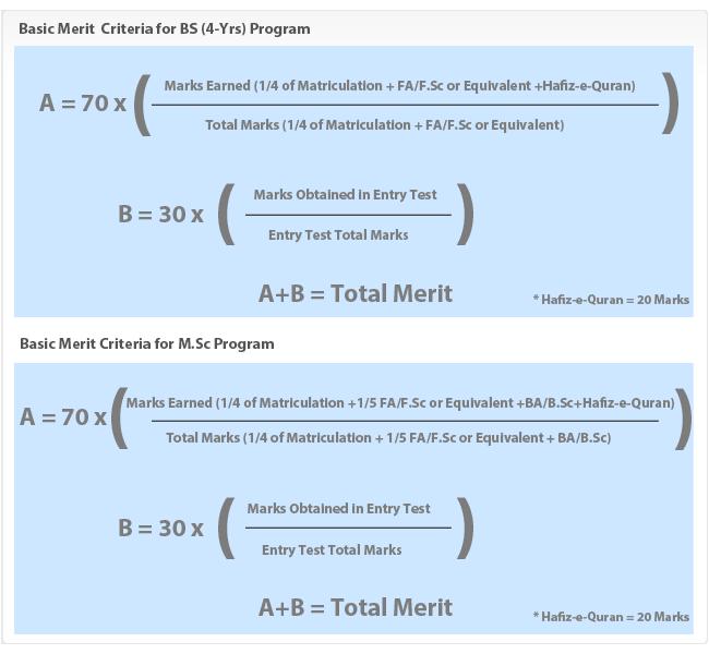 PUCIT Admission Merit Criteria