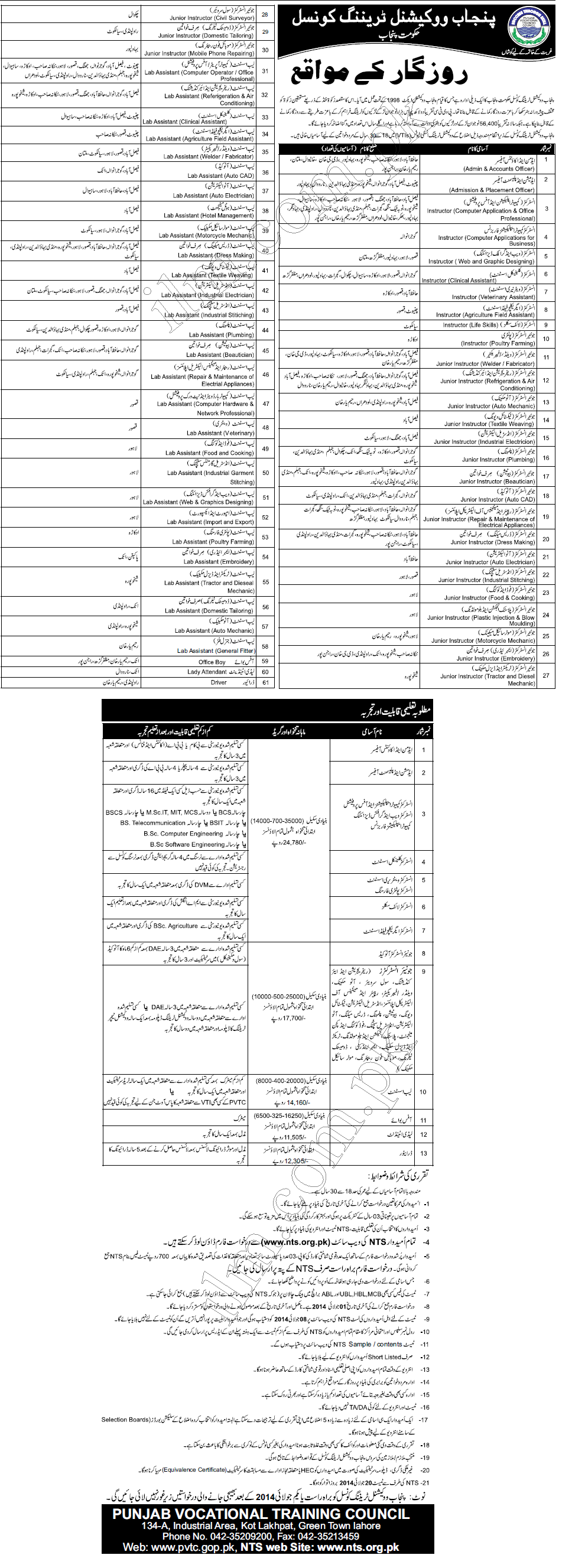Punjab Vocational Training Council PVTC NTS Jobs June 2014 Form Download