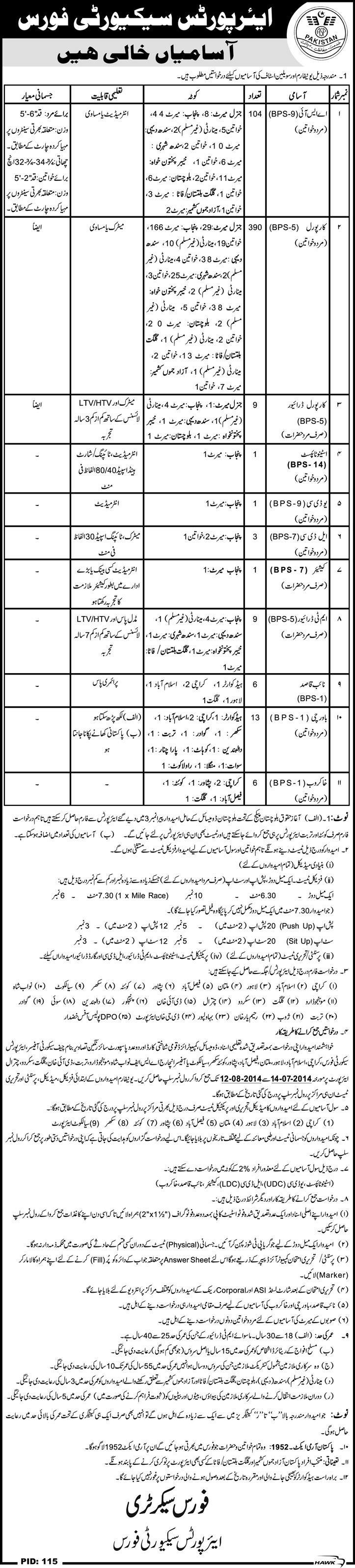 Airport Security Force ASF Pakistan Jobs 2014